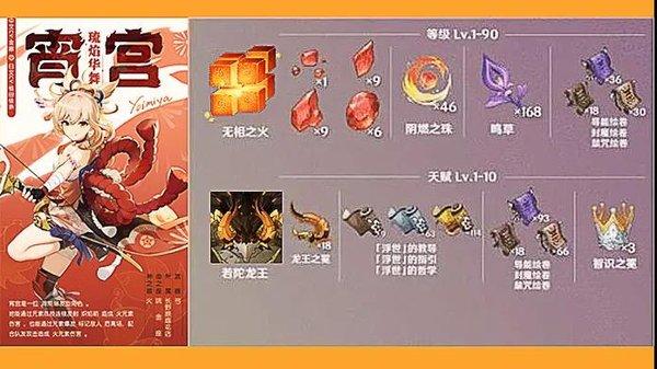 原神宵宫值得培养吗 原神宵宫武器和圣遗物搭配2021攻略