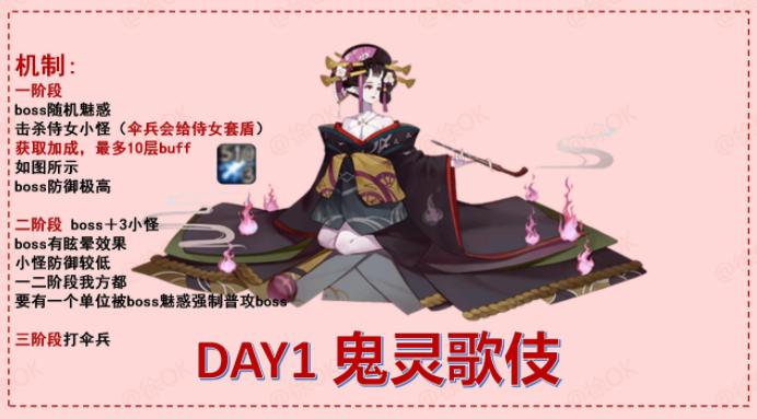 阴阳师逢魔高分阵容最新2021 阴阳师逢魔阵容10月最新